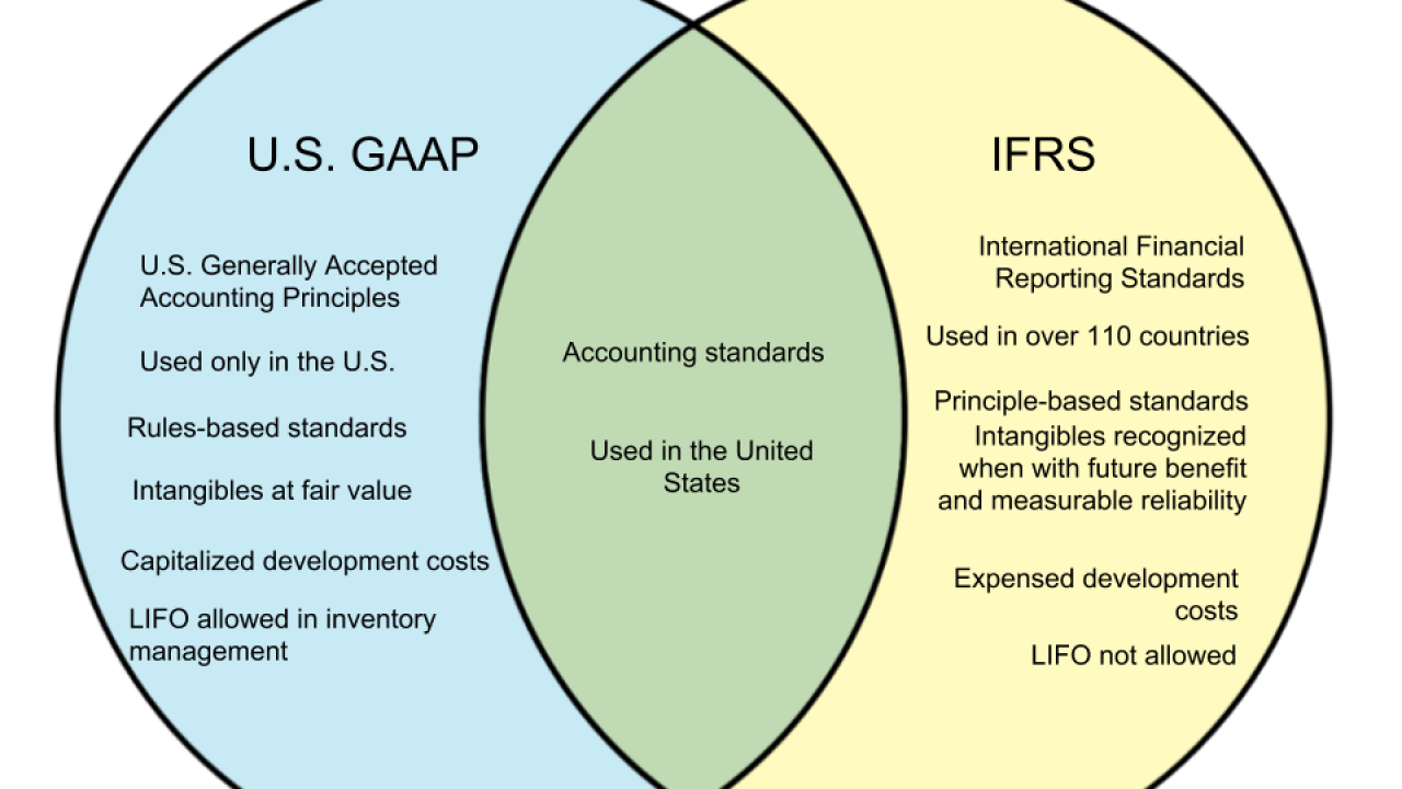 Difference Between U S  GAAP and IFRS - WHYUNLIKE COM